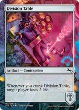 Division Table 【英語版】 [UST-からくりC]